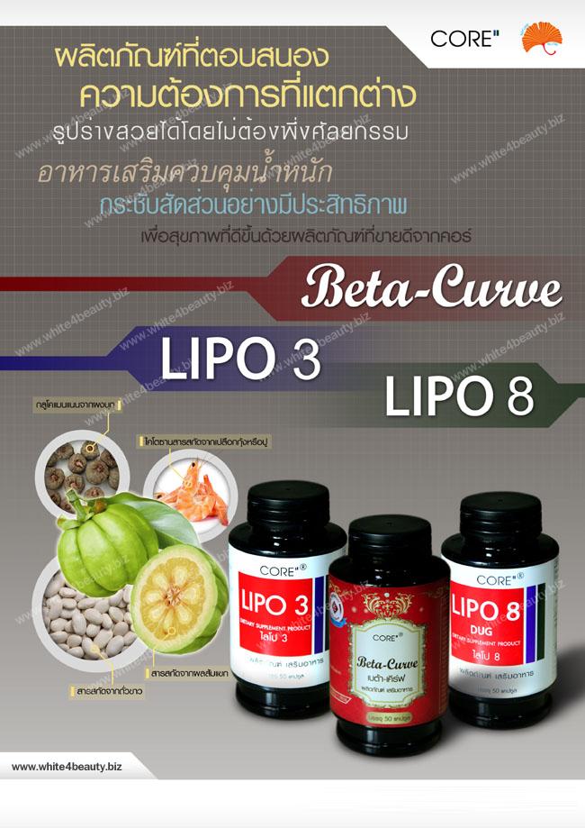Beta-Curve, LIPO 8, LIPO 3