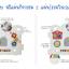 คอกกั้นเด็ก Haenim new สีชมพู-ขาว รุ่น Petit - ขนาด 12 แผ่น thumbnail 2