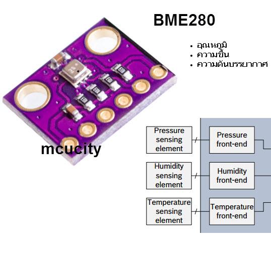 GY-BME280 อุณหภูมิ+ความชื่้น+ความดันบรรยากาศ (Temperature/Humidity/Barometric Pressure Sensor BME280 )