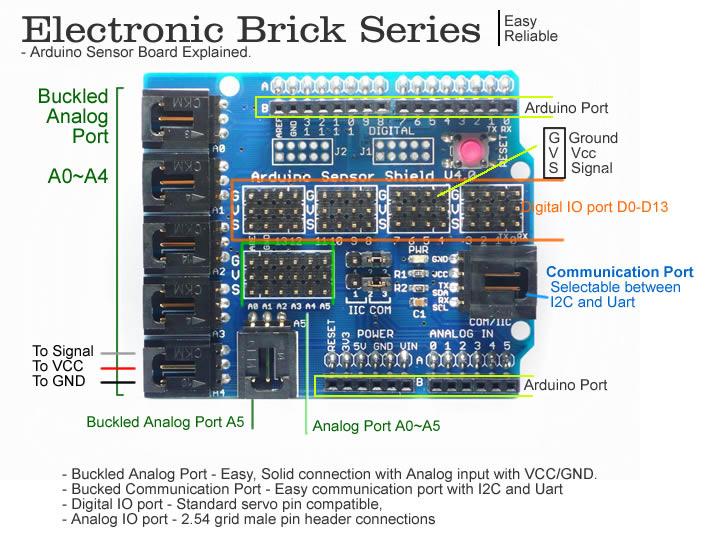 Arduino Sensor Shield V4.0 Digital Analog Module Expansion Development Board (UNO , MEGA2560)